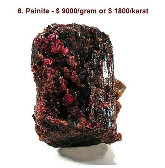 most_expensive_materials_11