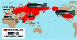 【動画】世界中で行われている核実験のタイムラプス映像